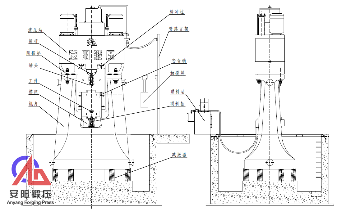 Схема конструкции ЧПУ полногидравлического штамповочного молота